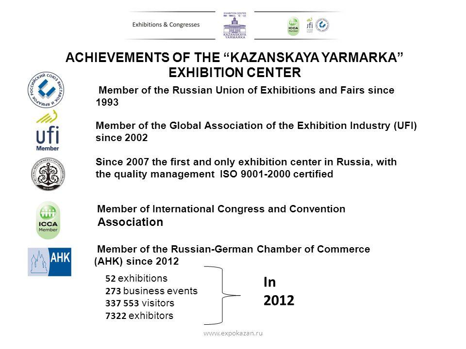 ACHIEVEMENTS OF THE KAZANSKAYA YARMARKA