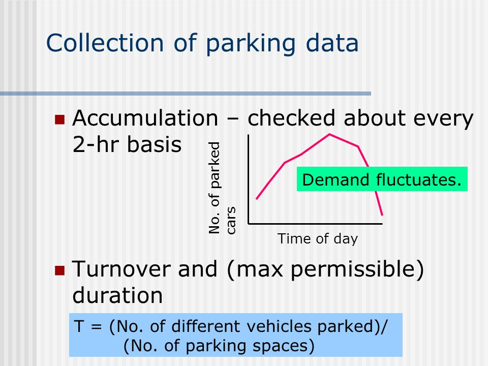 Collection of parking data