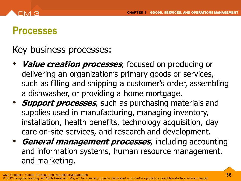 Processes Key business processes: