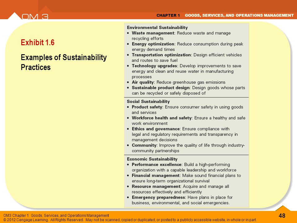 Exhibit 1.6 Examples of Sustainability Practices