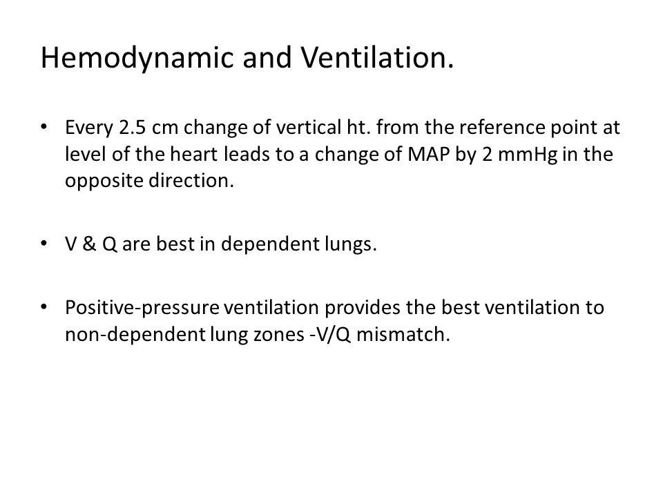 Hemodynamic and Ventilation.