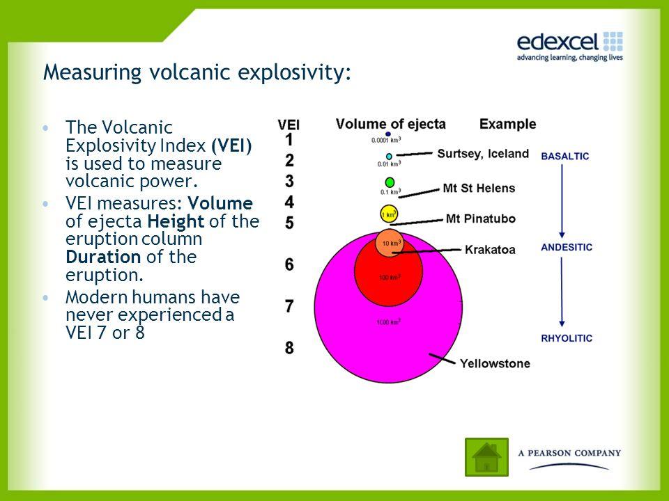 Measuring volcanic explosivity: