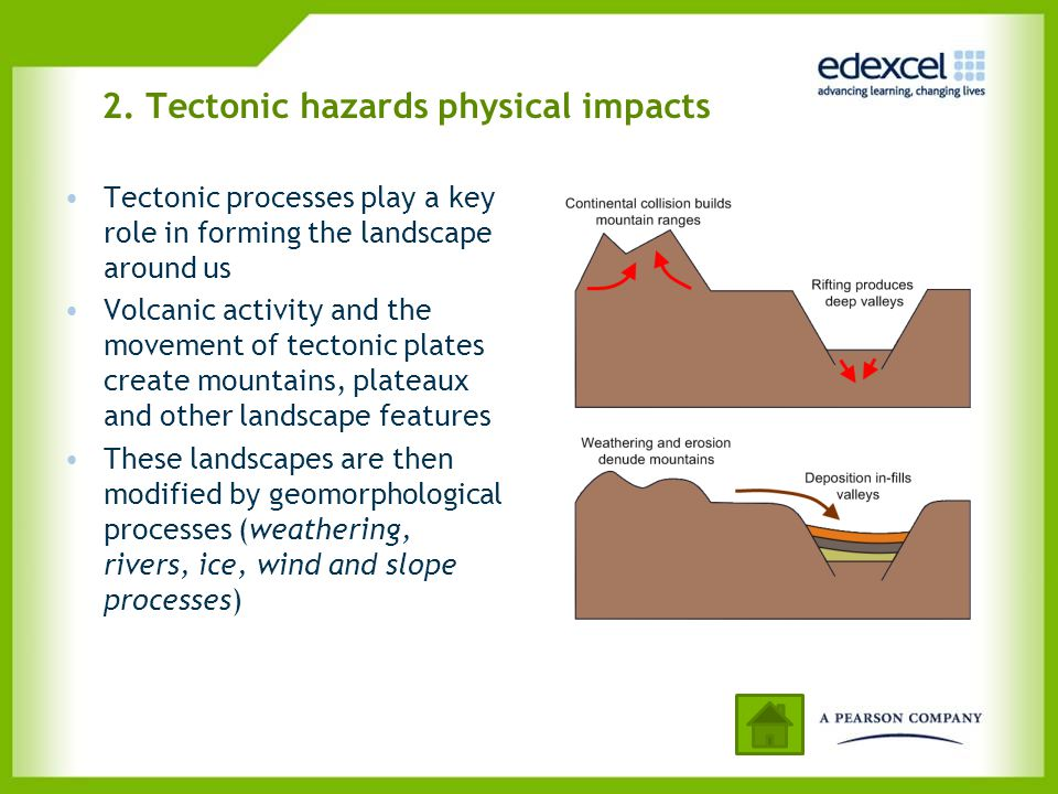 2. Tectonic hazards physical impacts