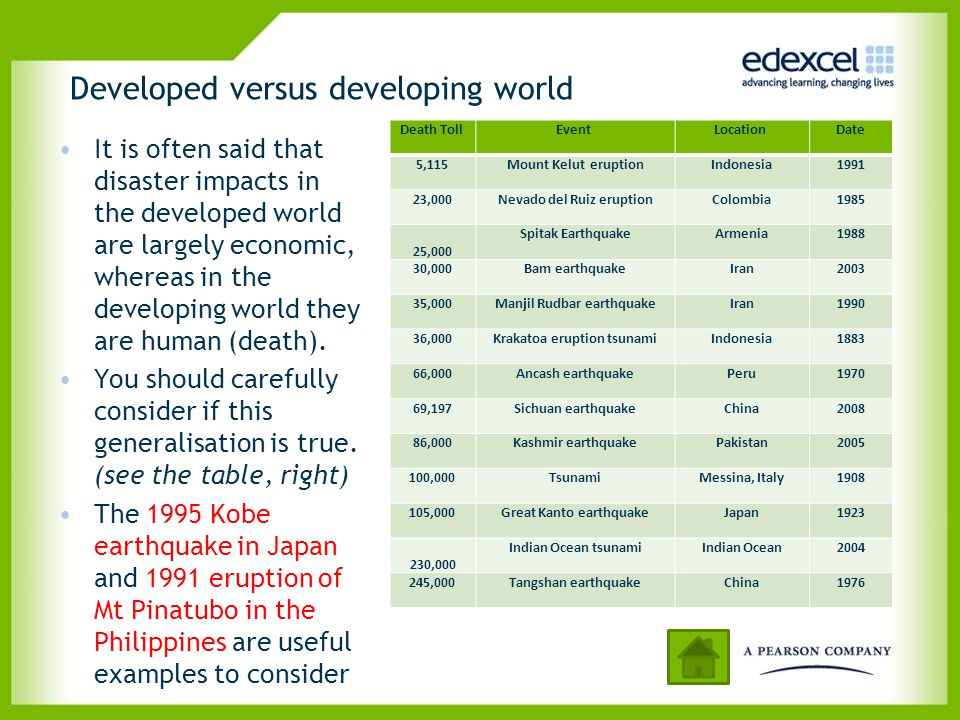 Developed versus developing world