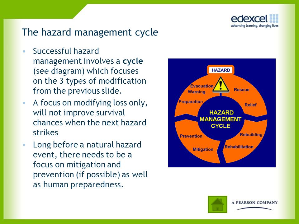 The hazard management cycle