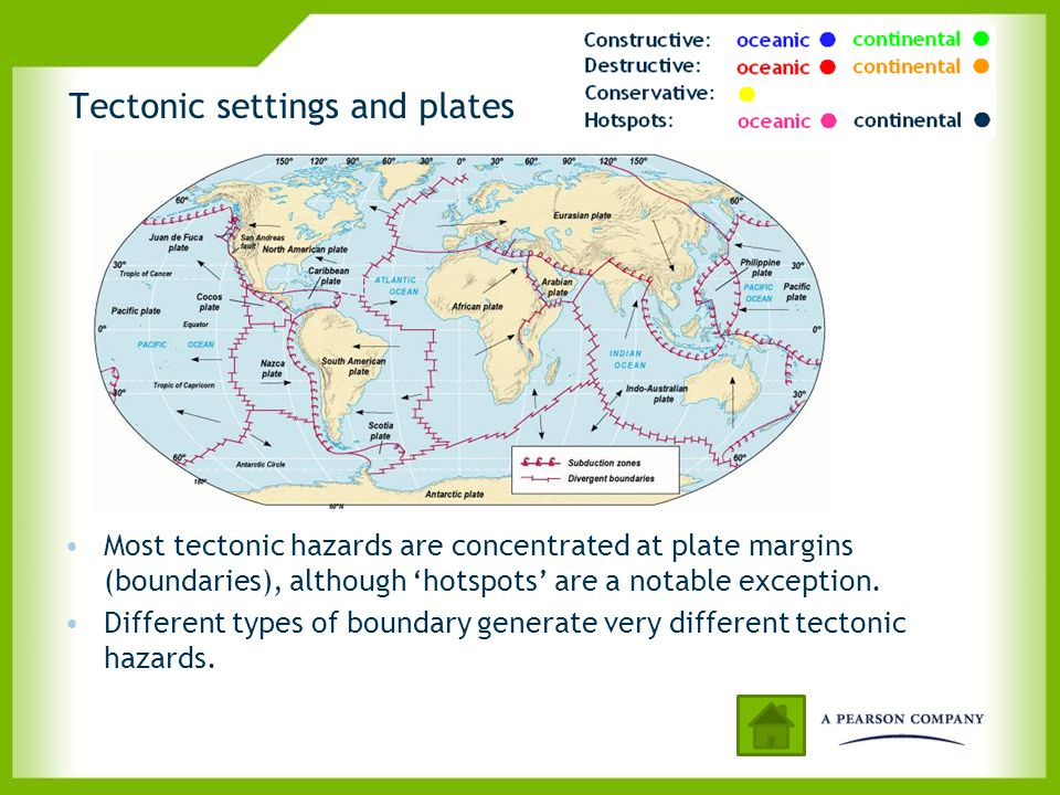 Tectonic settings and plates