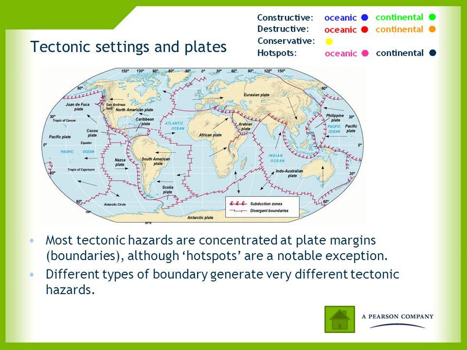 Tectonic settings and plates