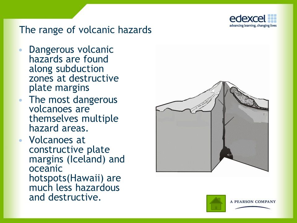 The range of volcanic hazards