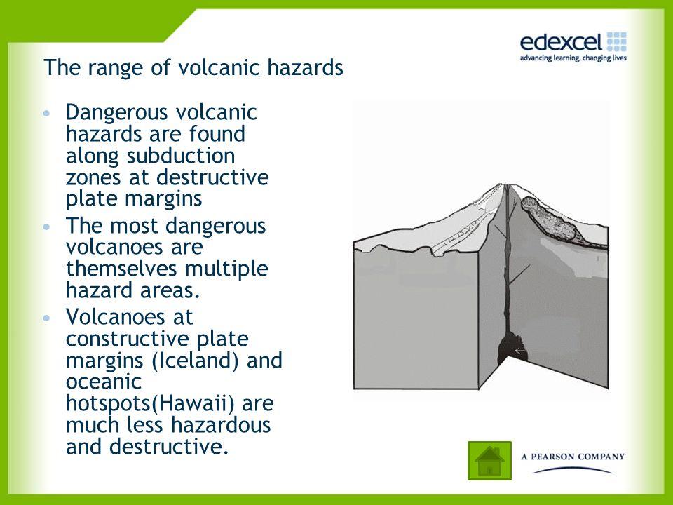 The range of volcanic hazards