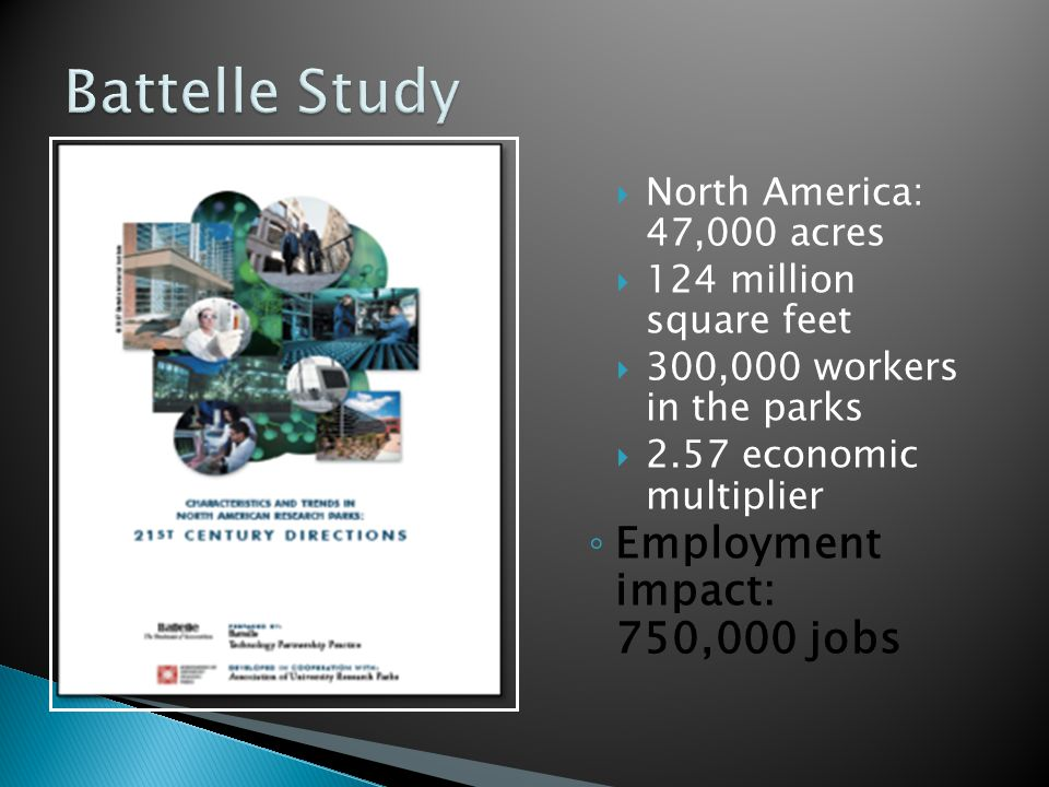 Battelle Study Employment impact: 750,000 jobs