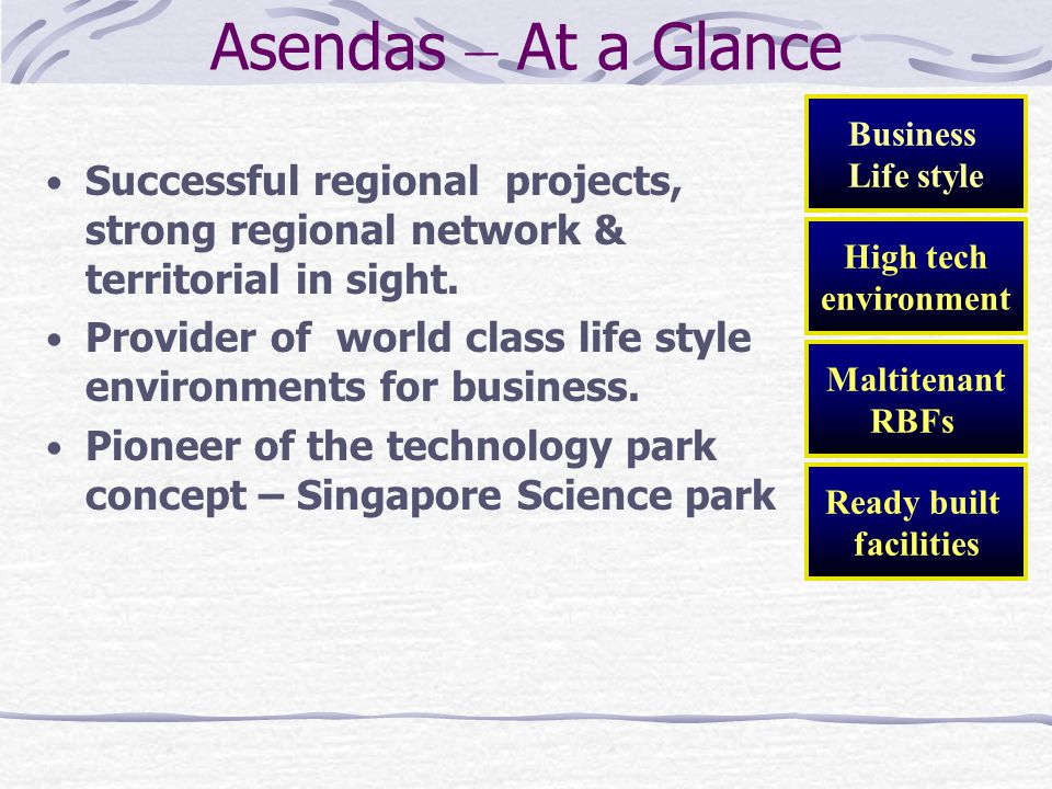 Asendas – At a Glance Business. Life style. Successful regional projects, strong regional network & territorial in sight.