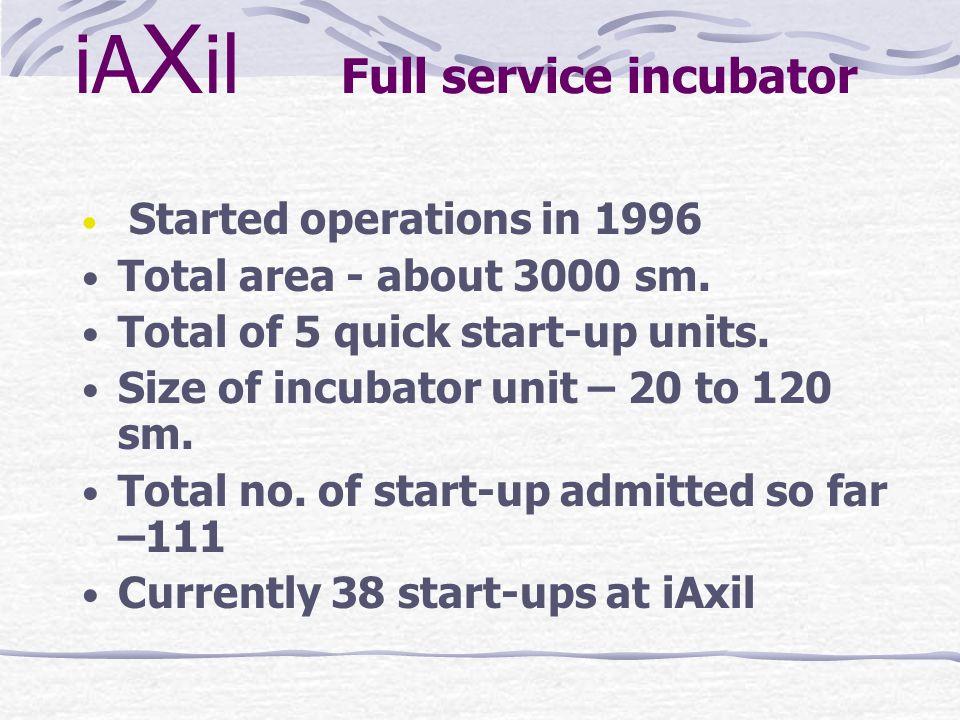 iAXil Full service incubator