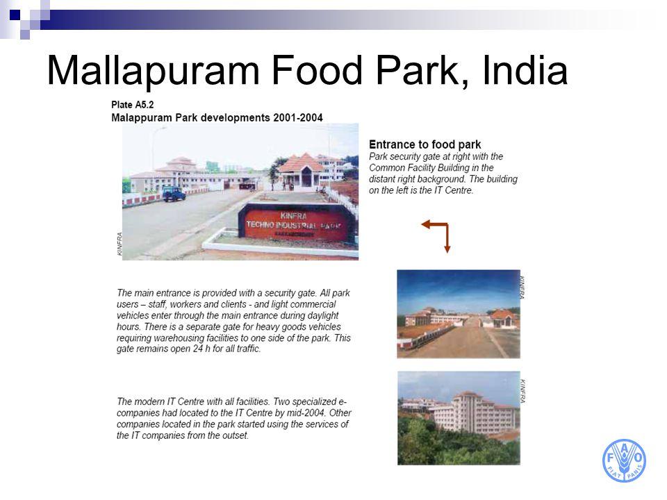 Mallapuram Food Park, India