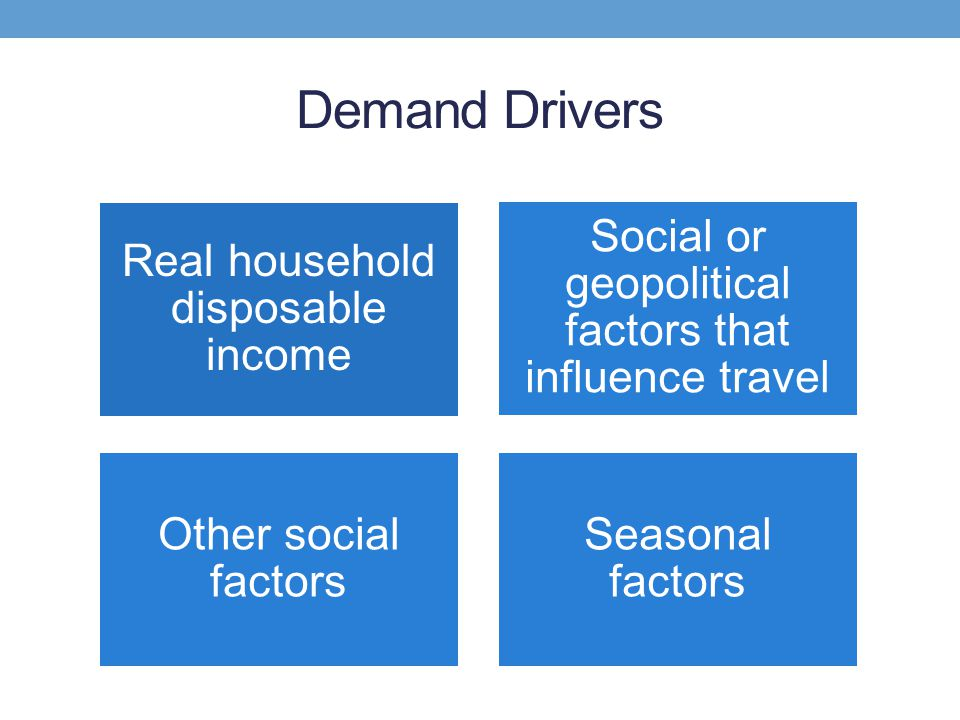 Demand Drivers Social or geopolitical factors that influence travel