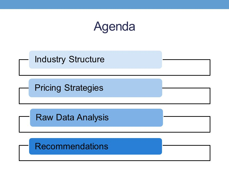 Agenda Industry Structure Pricing Strategies Raw Data Analysis