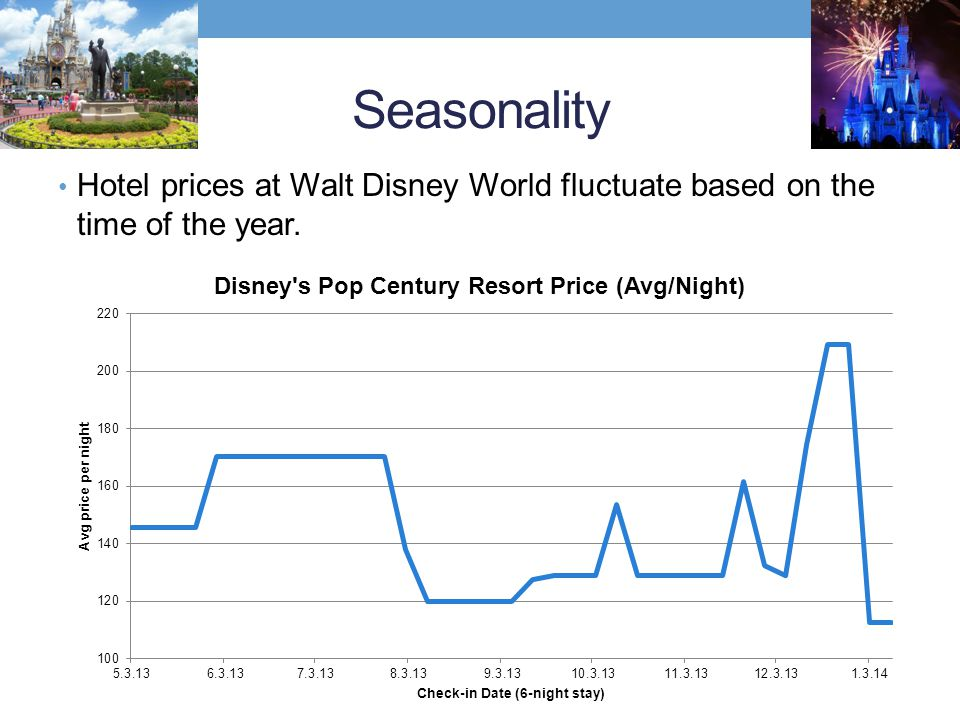 Seasonality Hotel prices at Walt Disney World fluctuate based on the time of the year.
