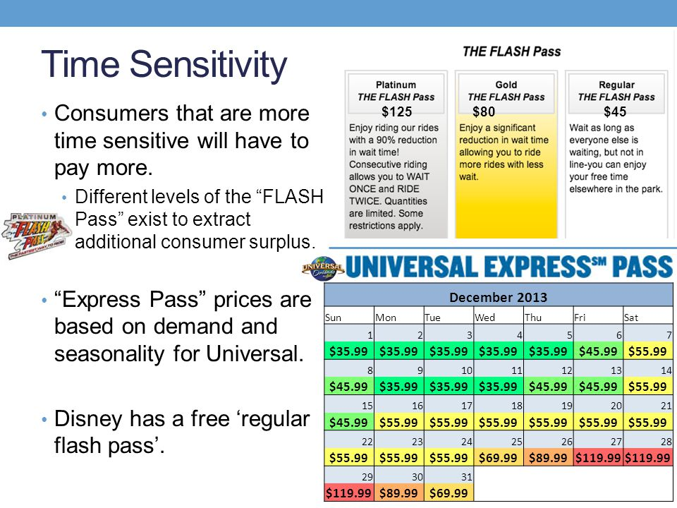 Time Sensitivity $125. $80. $45. Consumers that are more time sensitive will have to pay more.