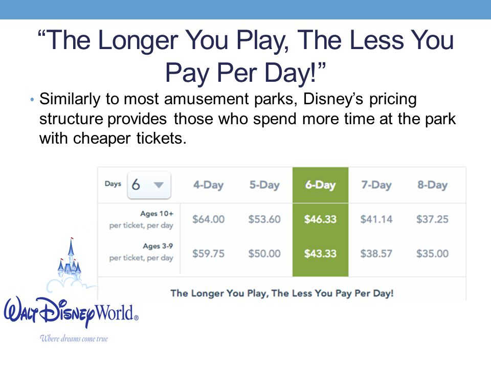 The Longer You Play, The Less You Pay Per Day!