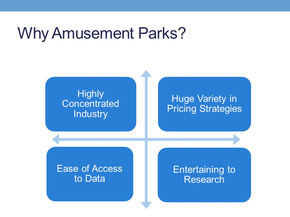 Why Amusement Parks Highly Concentrated Industry