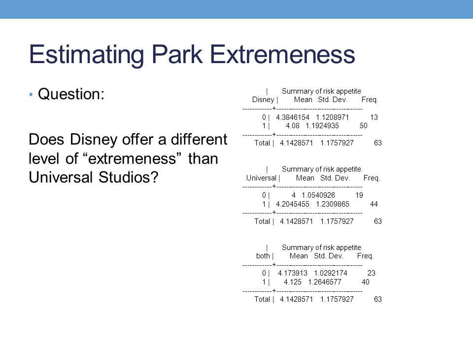 Estimating Park Extremeness