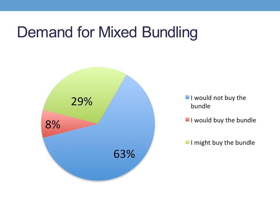 Demand for Mixed Bundling