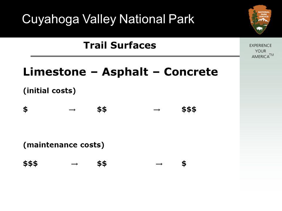 Limestone – Asphalt – Concrete (initial costs)