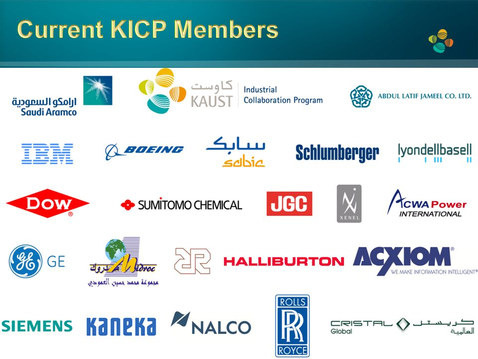 Current KICP Members