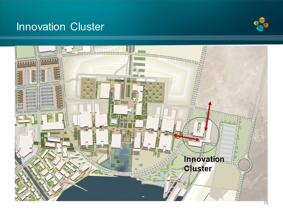 Innovation Cluster Innovation Cluster