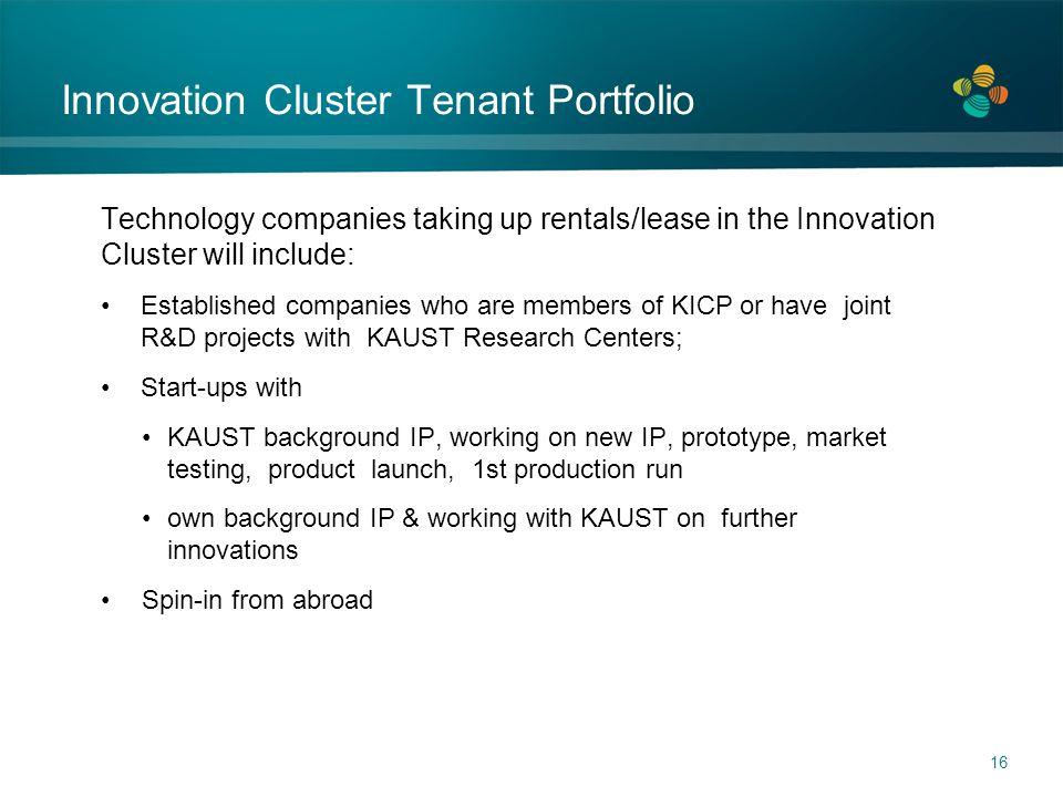 Innovation Cluster Tenant Portfolio