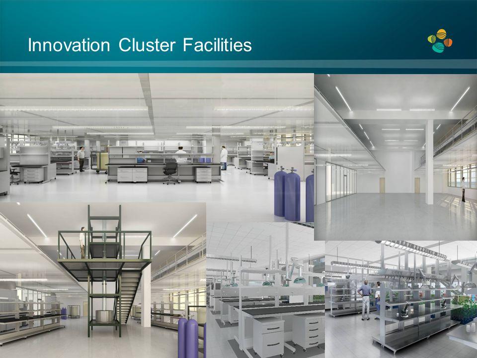 Innovation Cluster Facilities