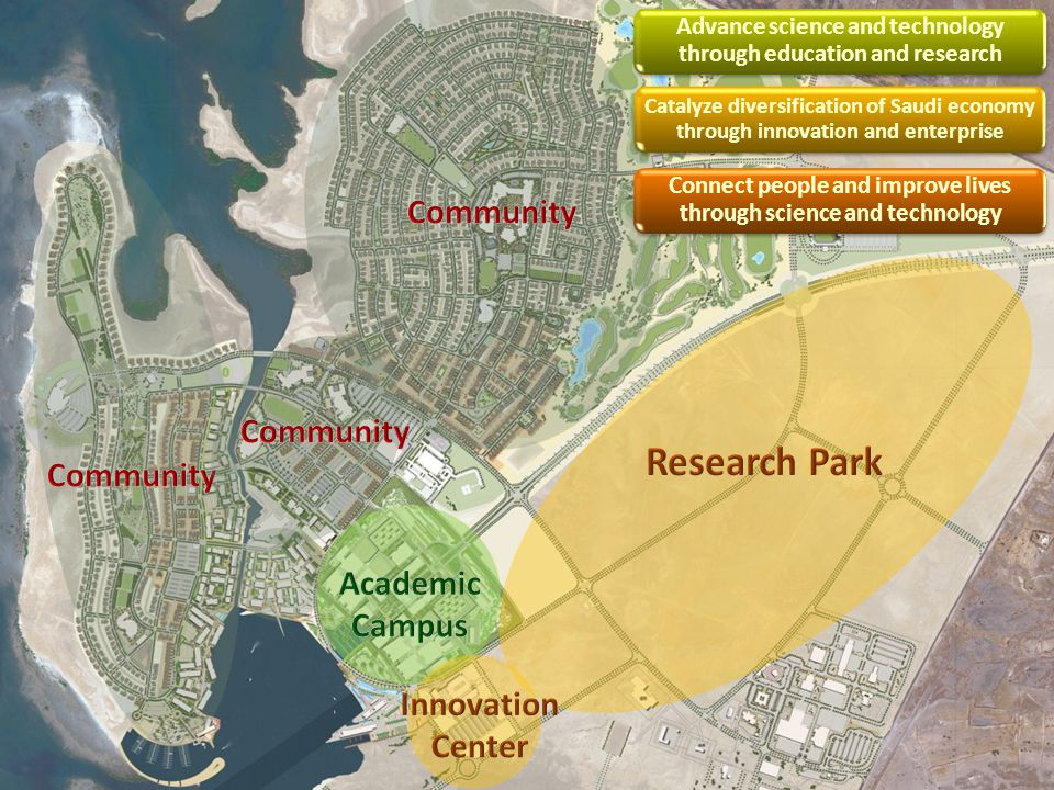 Research Park Community Academic Campus Innovation Center