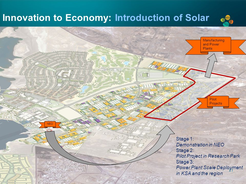Innovation to Economy: Introduction of Solar