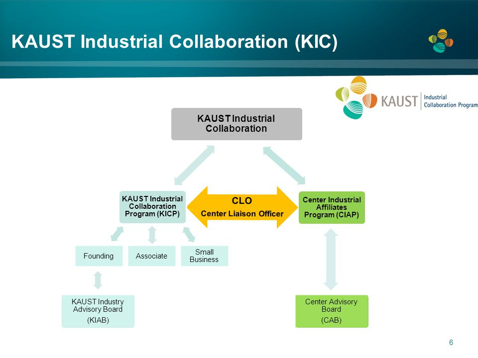 KAUST Industrial Collaboration (KIC)