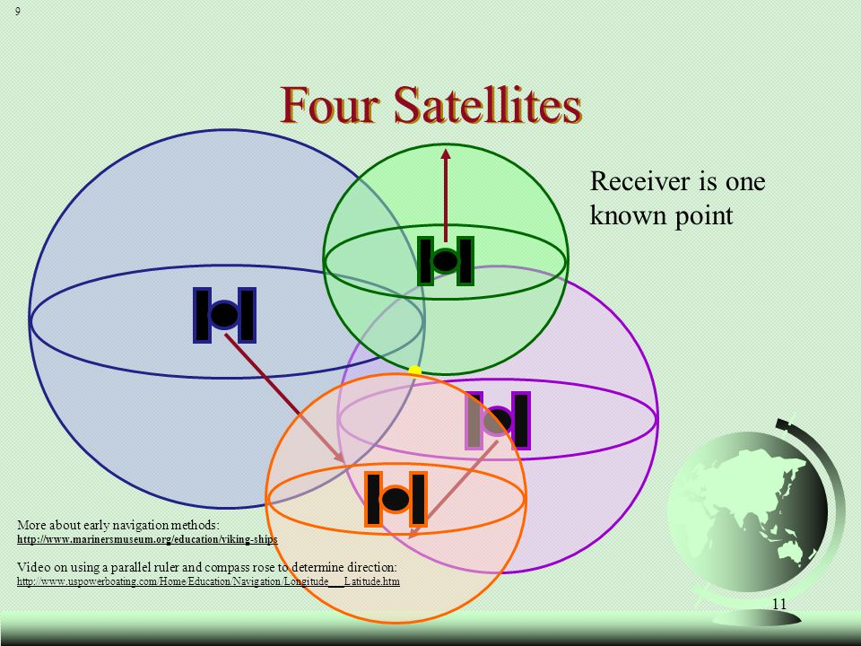 Four Satellites Receiver is one known point