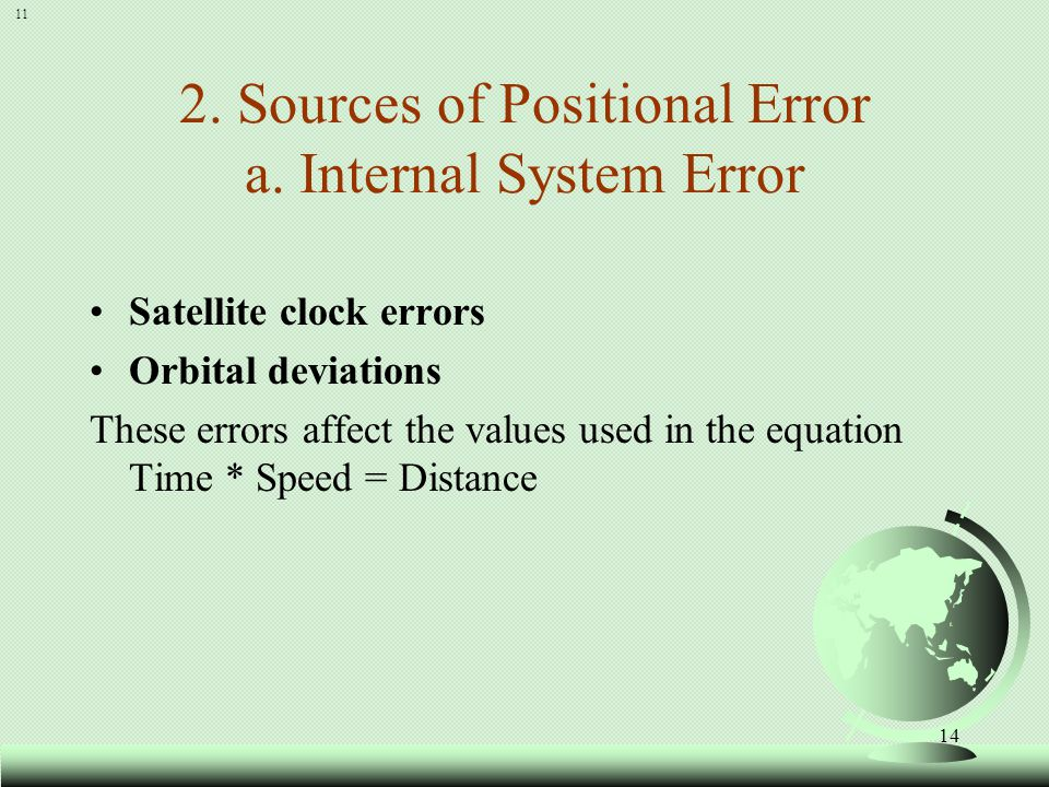 2. Sources of Positional Error a. Internal System Error