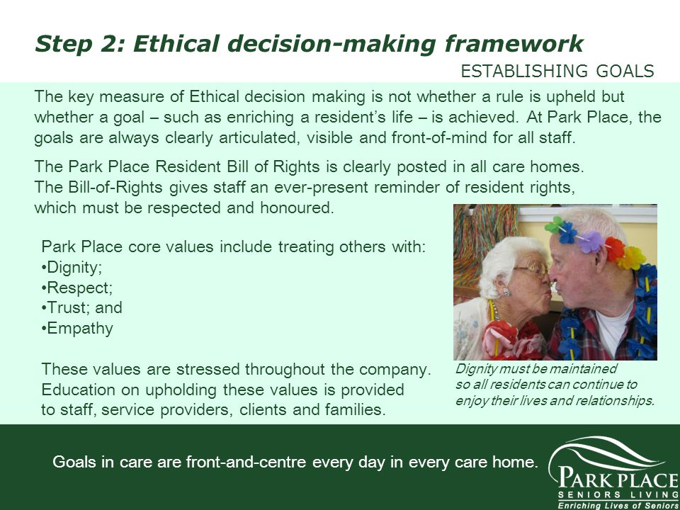 Step 2: Ethical decision-making framework