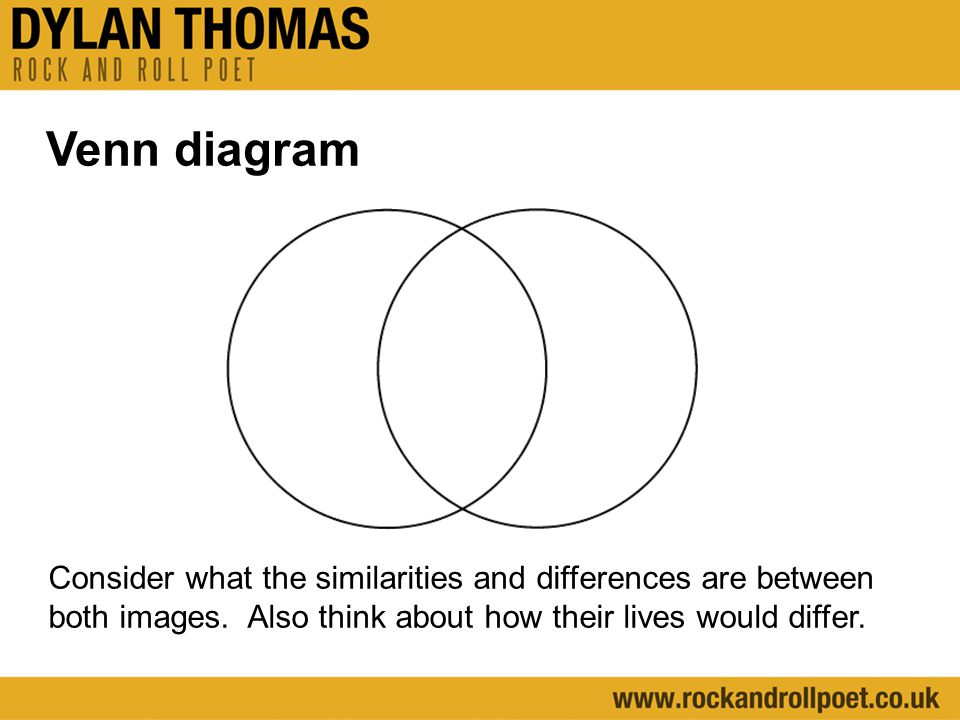 Venn diagram Consider what the similarities and differences are between both images.