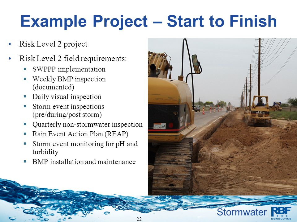 Example Project – Start to Finish
