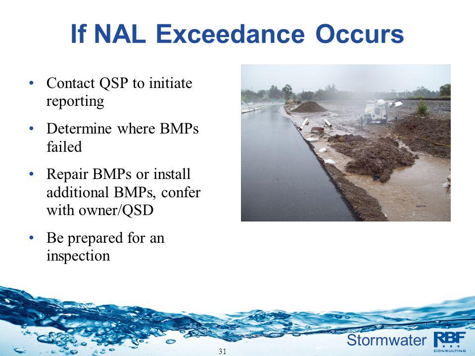 If NAL Exceedance Occurs