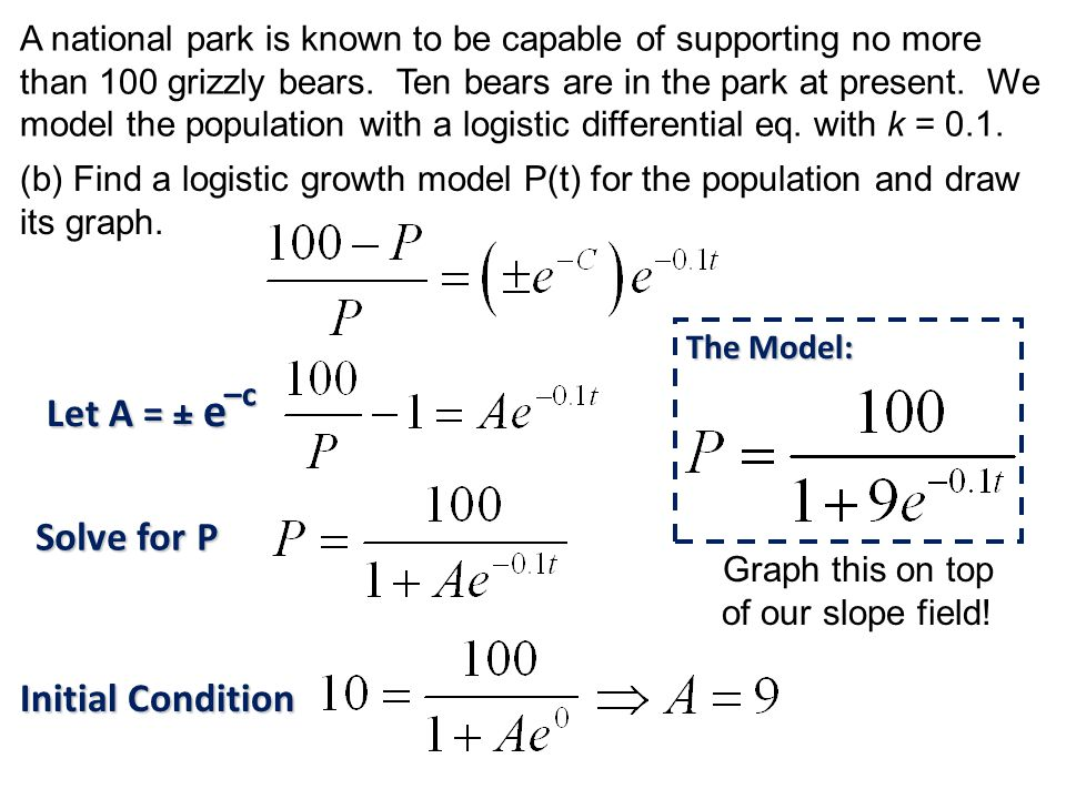 Let A = + e Solve for P Initial Condition