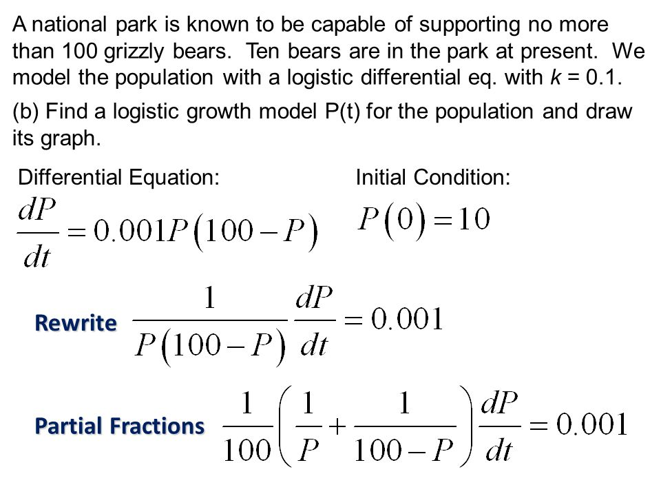 Rewrite Partial Fractions