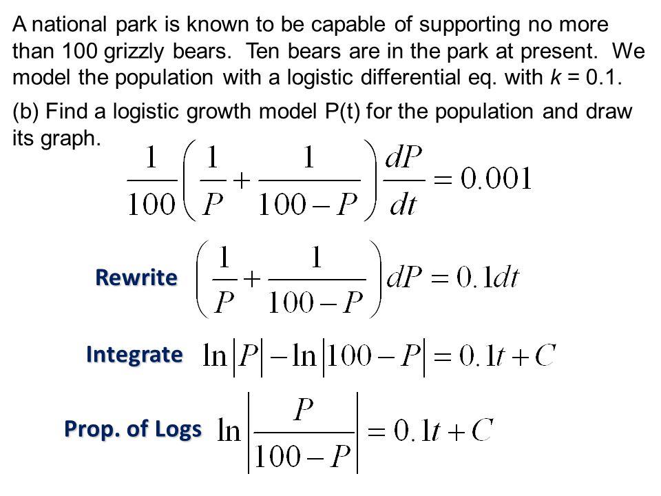 Rewrite Integrate Prop. of Logs