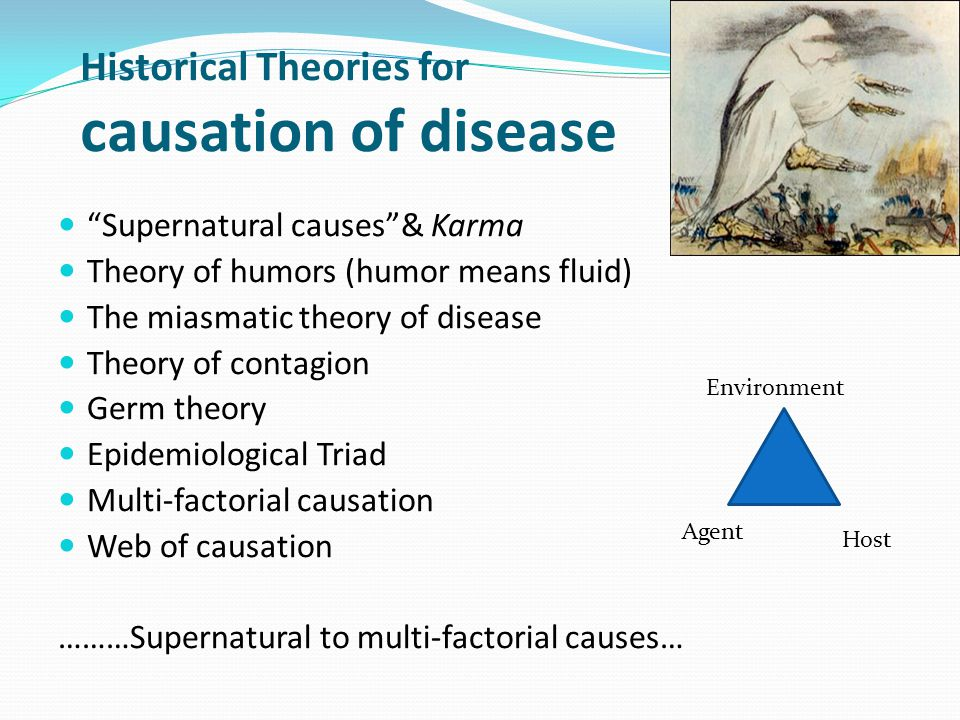 Historical Theories for causation of disease