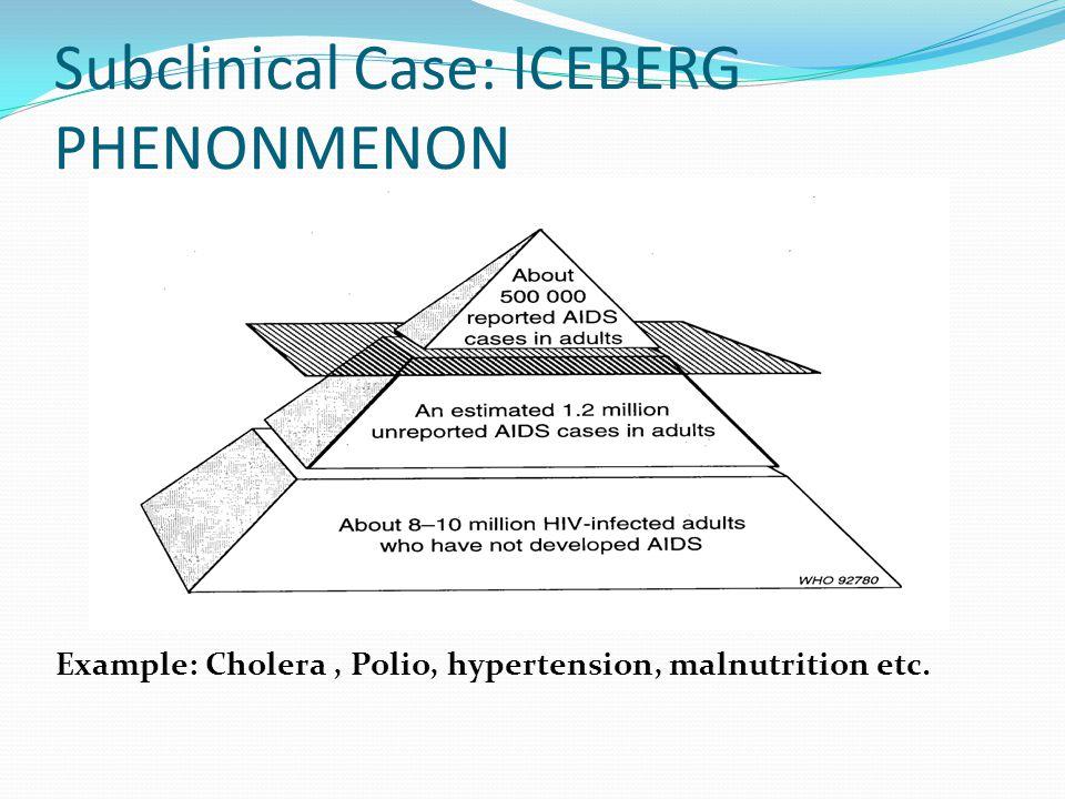 Subclinical Case: ICEBERG PHENONMENON