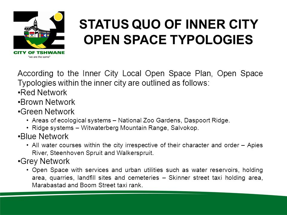 STATUS QUO OF INNER CITY OPEN SPACE TYPOLOGIES
