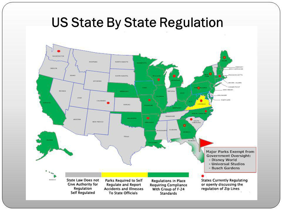 Current Regulations By State