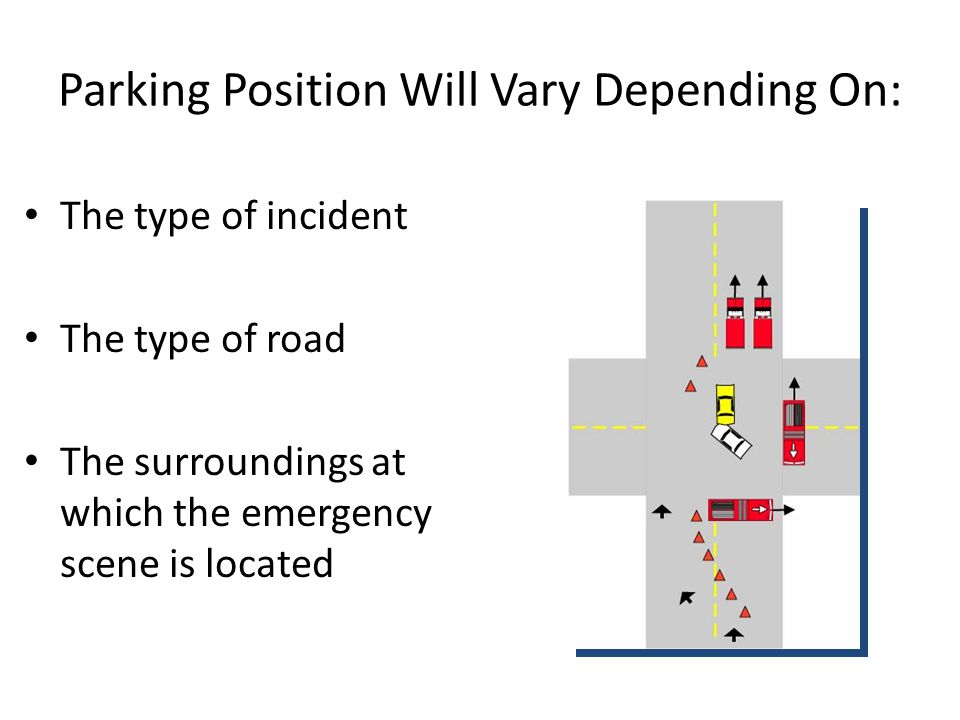Parking Position Will Vary Depending On:
