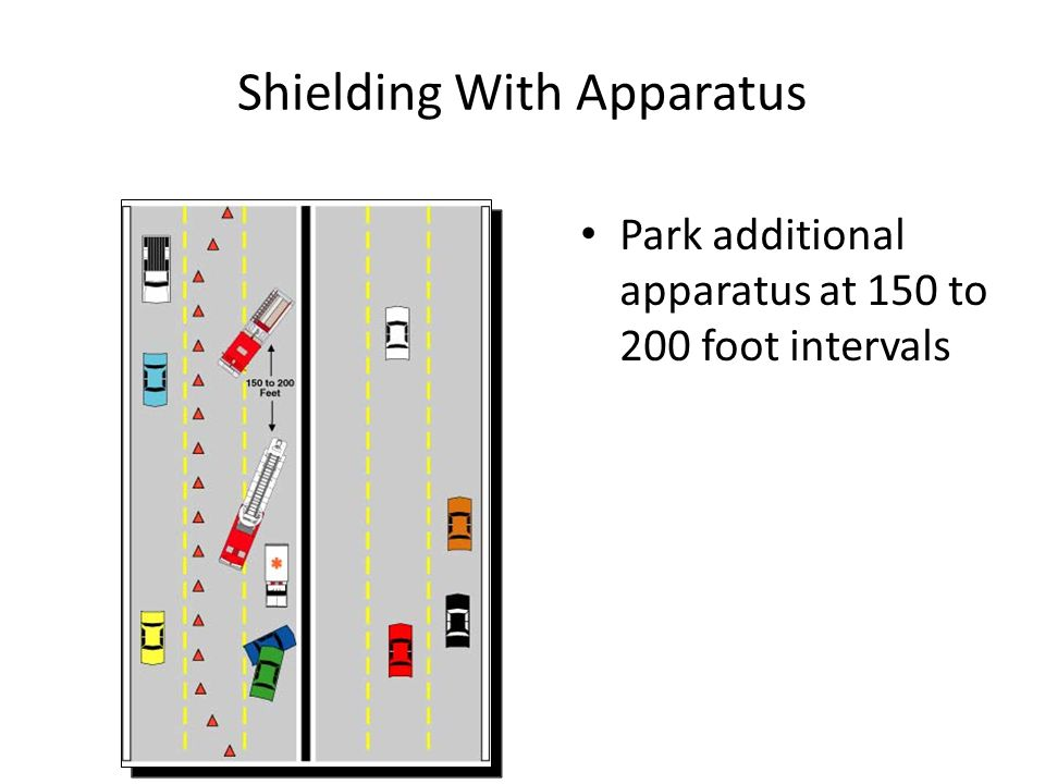 Shielding With Apparatus