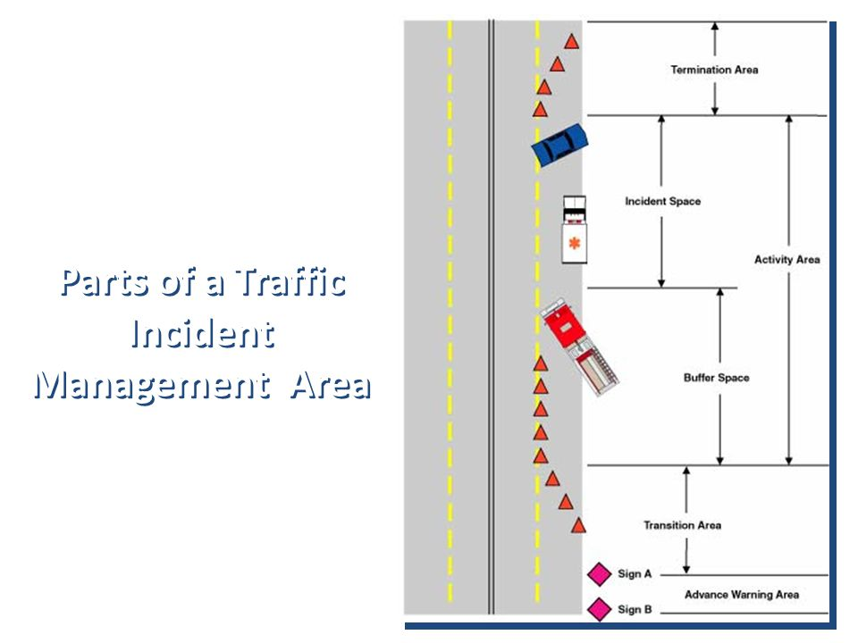 Incident Management Area