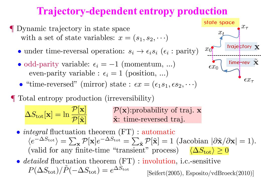 Trajectory-dependent entropy production